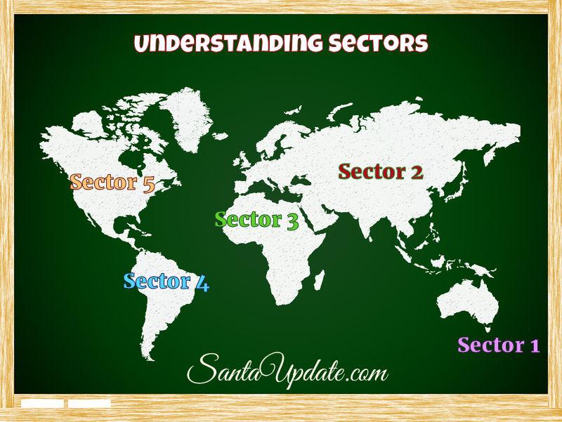 Understanding Sectors 2